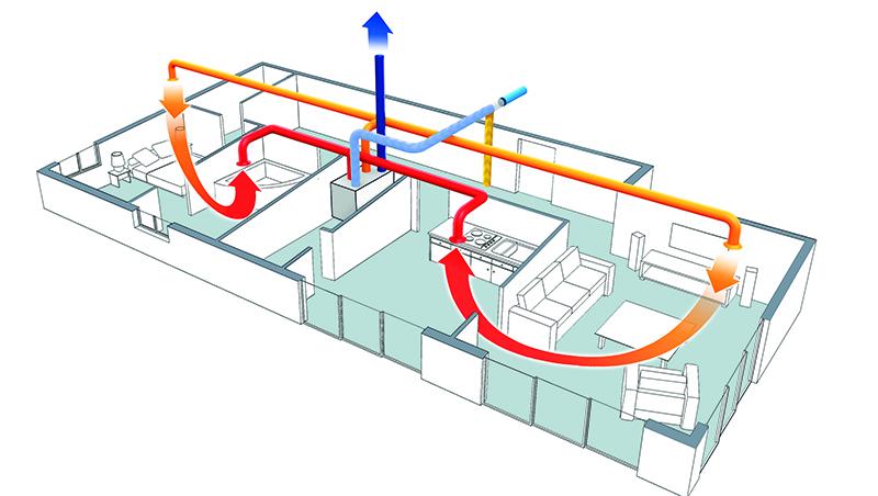 solution-double-flux-atlantic